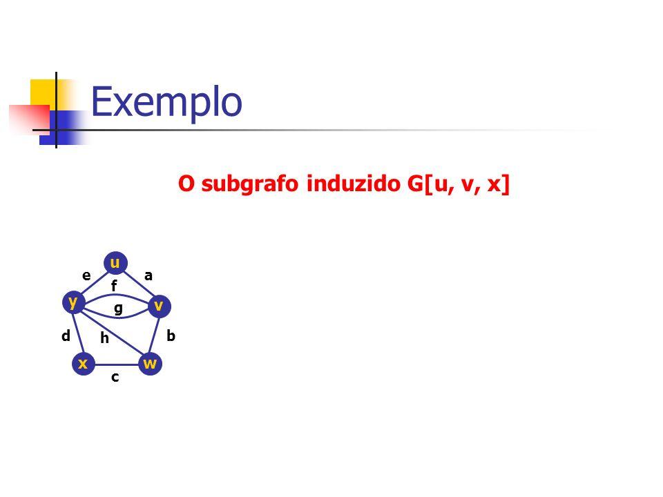 Exemplo O subgrafo induzido G[u, v, x] u e a f y g v d h b x w c